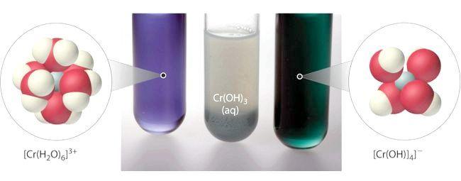 амфотерні оксиди і гідроксиди
