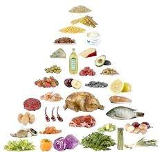 білкова дієта для спортсменів