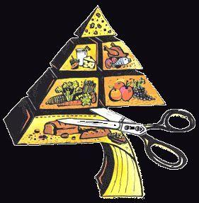 безвуглеводна дієта меню