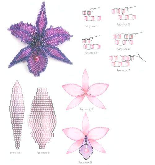 бісероплетіння квітка орхідея