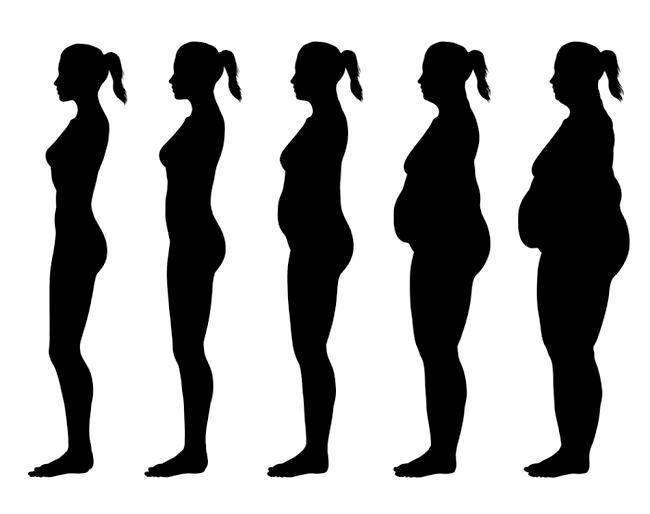 Що таке індекс маси тіла