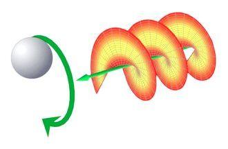 енергія електромагнітних хвиль
