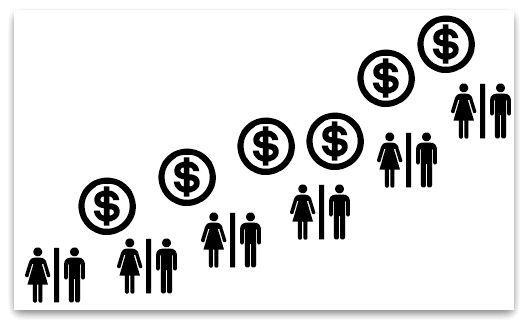 рентабельність інвестицій формула