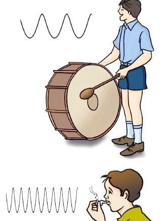 Швидкість звуку у вакуумі