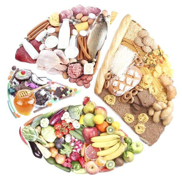 високовуглеводна дієта для набору ваги