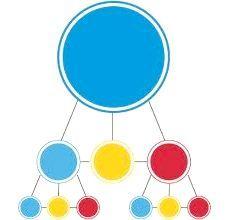Дочірня компанія: особливості та мета створення