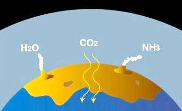 склад повітря атмосфери землі