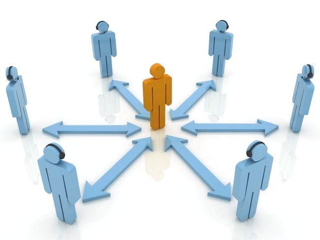 фактори розвитку менеджменту