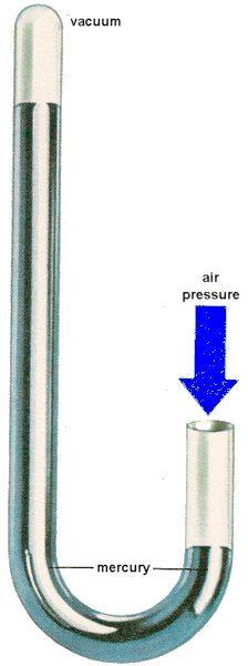 одиниці вимірювання тиску
