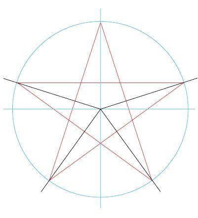 як намалювати зірку поетапно