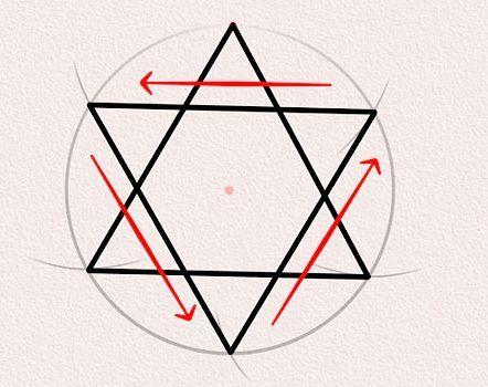 як намалювати зірку олівцем