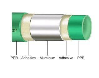 температура пайки поліпропіленових труб