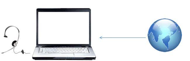 Як підключити ноутбук до інтернету