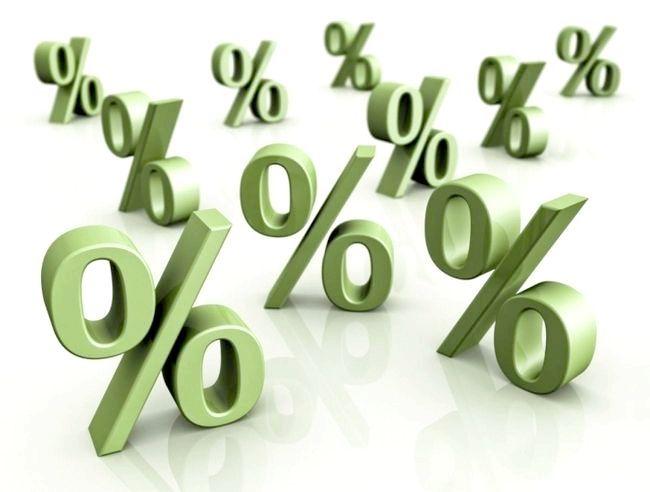 економічна та бухгалтерська прибуток