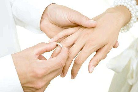 розмір пальця