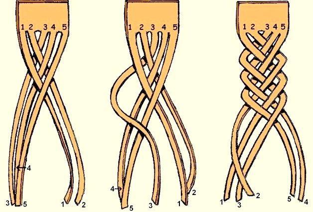 французька коса з стрічкою