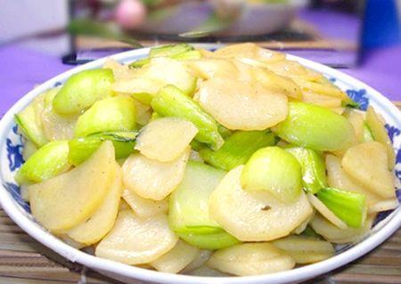 Калорії Картопля