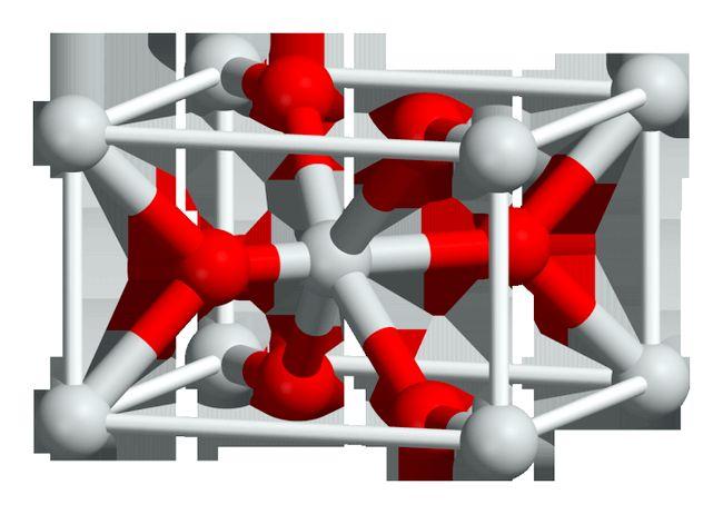 кислотні оксиди