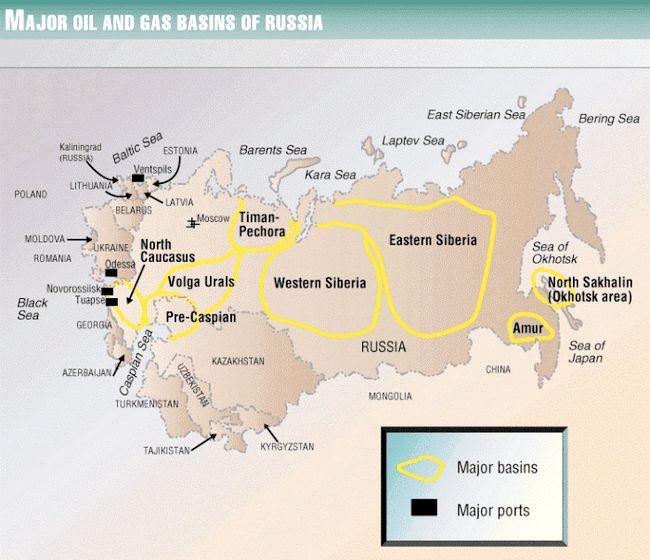 нафтова промисловість Росії