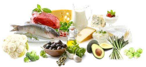 низкоуглеводная дієта меню на тиждень