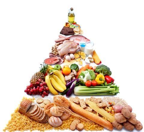 Які продукти містять вуглеводи
