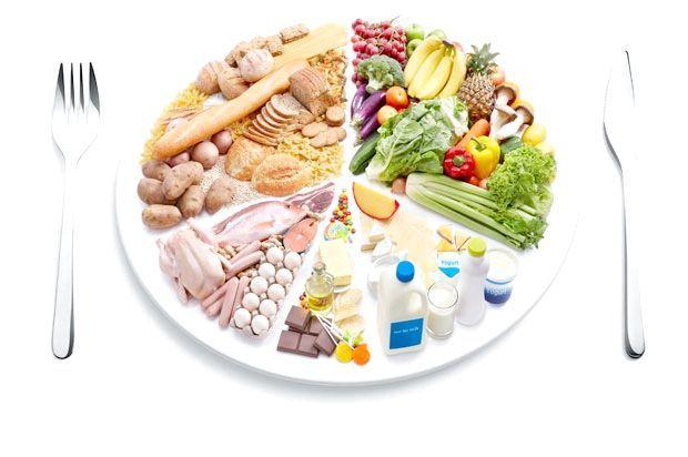 основи раціонального харчування