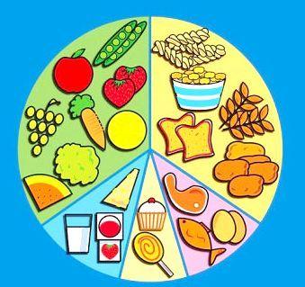 раціональне харчування людини