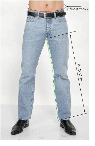 розміри джинсів