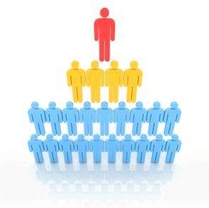 матричної структури организации