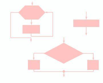 Структурне програмування: основні принципи
