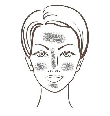 Маска для обличчя сухої шкіри