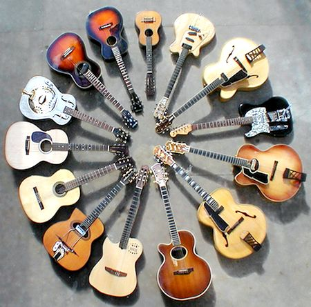 Вчимося грати на гітарі: am-акорд, розташування