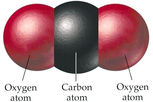 Вуглекислий газ: властивості, отримання, застосування