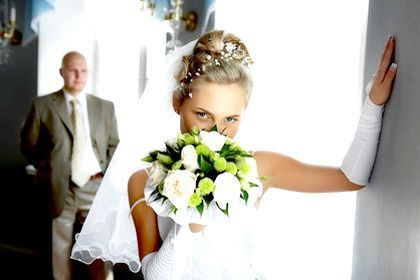 порядок та умови укладення шлюбу припинення шлюбу