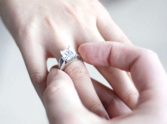шлюб поняття умови і порядок його укладення