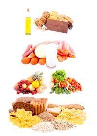 молочно вегетаріанська дієта
