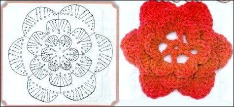 рельєфний квітка