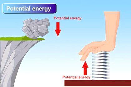 закон збереження енергії в термодінамміке